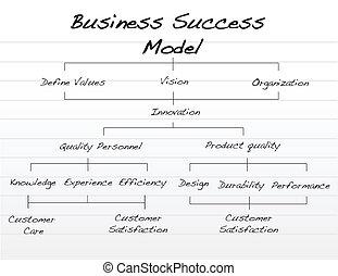 handlowy, powodzenie, wzór