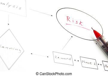handlowy, schemat przepływu, pokaz, ryzyko, w, czerwony