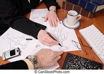 handlowy zaludniają, planowanie