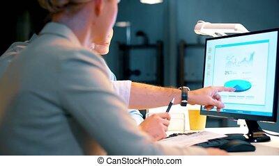 handlowy zaprzęg, z, wykresy, pracujący, noc, biuro