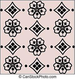 Handmade Crochet material pattern