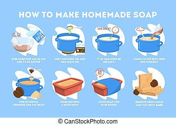 Handmade soap instruction for bath and beauty. Natural aroma product for hygiene. Herbal cosmetics. Flat vector illustration