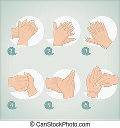 hands - Hand washing procedure in 6 steps, vector ...