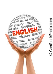 English - Hands holding a English word Sphere sign on white...