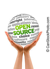 Open Source - Hands holding a Open Source Word Sphere on ...