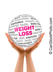 Weight Loss - Hands holding a Weight Loss Word Sphere on...