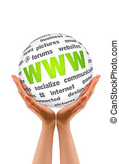 Hands holding a WWW Sphere