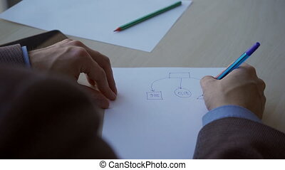 Hands of business man writing on paper schedule with...
