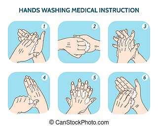 Hands washing medical instruction vector icons set. Water...