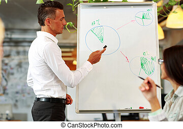 Handsome businessman explaining graph to his colleagues