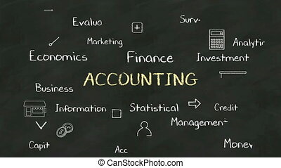 Handwriting concept of 'ACCOUNTING' at chalkboard. with various diagram.