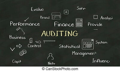 Handwriting concept of 'AUDITING' at chalkboard. with various diagram.