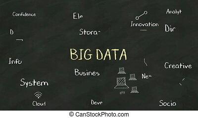 Handwriting concept of 'Big Data'