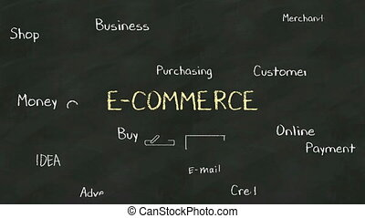 Handwriting concept of 'E-COMMERCE' at chalkboard. with...
