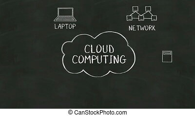 Handwriting of 'Cloud computing' - Handwriting concept of...