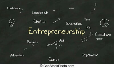 Handwriting of 'Entrepreneurship' - Handwriting concept of...