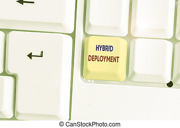 Handwriting text Hybrid Deployment. Concept meaning a combination of onpremises applications or data.