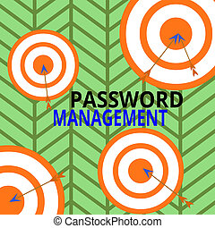 Handwriting text Password Management. Concept meaning ...