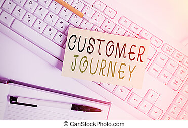 Handwriting text writing Customer Journey. Concept meaning product of interaction between organization and customer White keyboard with note paper and clips on white background.