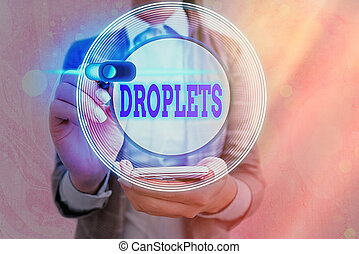 Handwriting text writing Droplets. Concept meaning very ...