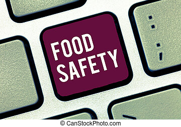 Handwriting text writing Food Safety. Concept meaning Conditions and practices that preserve the quality of food