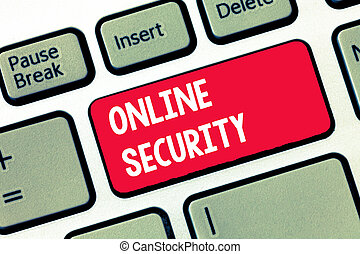 Handwriting text writing Online Security. Concept meaning rules to protect against attacks over the Internet