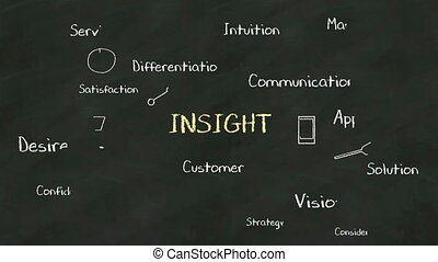 Handwriting typo of 'INSIGHT' - Handwriting concept of...