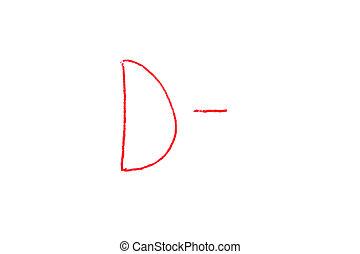 Letter Grade D-