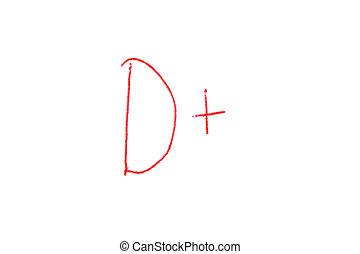 Letter Grade D+