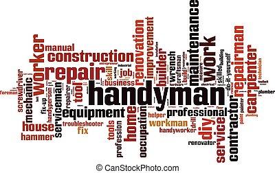 Handyman word cloud