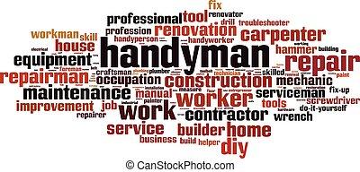 Handyman word cloud - horizontal