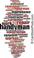 Handyman word cloud - vertical