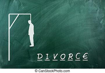 divorce - Hangman game on green chalkboard ,concept of...