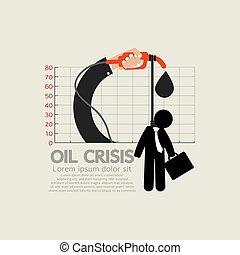 Hangman On Oil Crisis Chart.