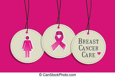 hangtags, cáncerde los senos, cuidado