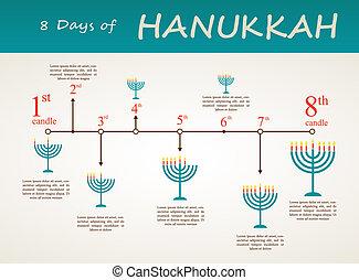 hanukkah, timeline, infographics, 8, feriado, día