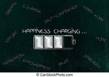happiness chargingbattery with caption surrounded by elements to succeed
