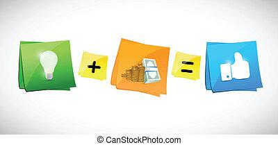 happiness., dinero, igual, ilustración, ideas, más
