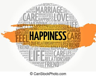 Happiness word cloud concept background