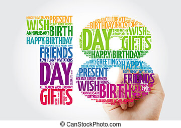 Happy 18th birthday word cloud collage