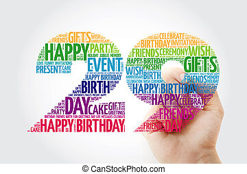 Happy 29th birthday word cloud collage