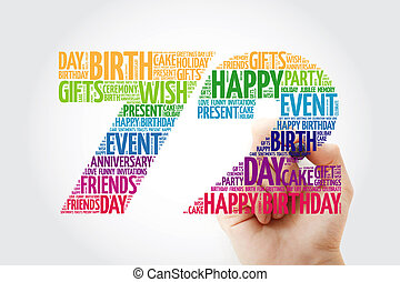 Happy 72nd birthday word cloud collage