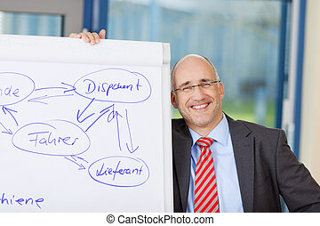 Happy Businessman Standing By Flipchart In Office
