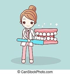 dentist teach you brush teeth