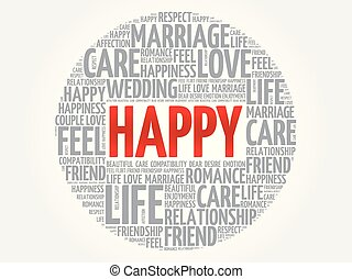 Happy circle word cloud collage concept