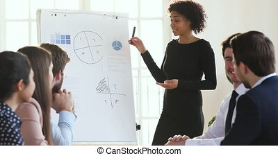 Skilled biracial presenter educating colleagues at workplace...
