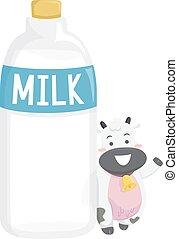 Happy Cow Milk Bottle