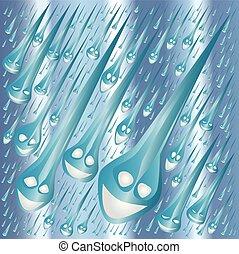 Happy Rain Drops