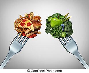 harc, diéta