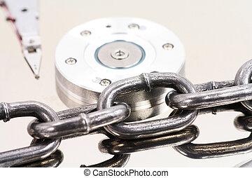 harddisk, cadena